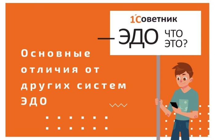 fcfabc9cfb67c Блог - 1С Предприятие 1С автоматизация бизнес-процессов на базе 1С ...